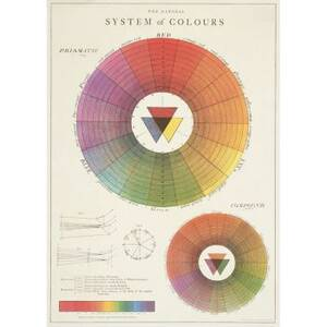 Color Wheel Flat...